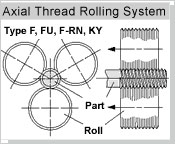 Axial Thread Rolling