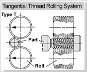 Tangential Thread Rolling
